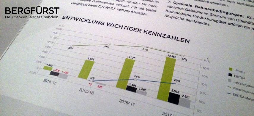 Nägel mit Köpfen: Bergfürst kündigt neues Crowdinvesting an